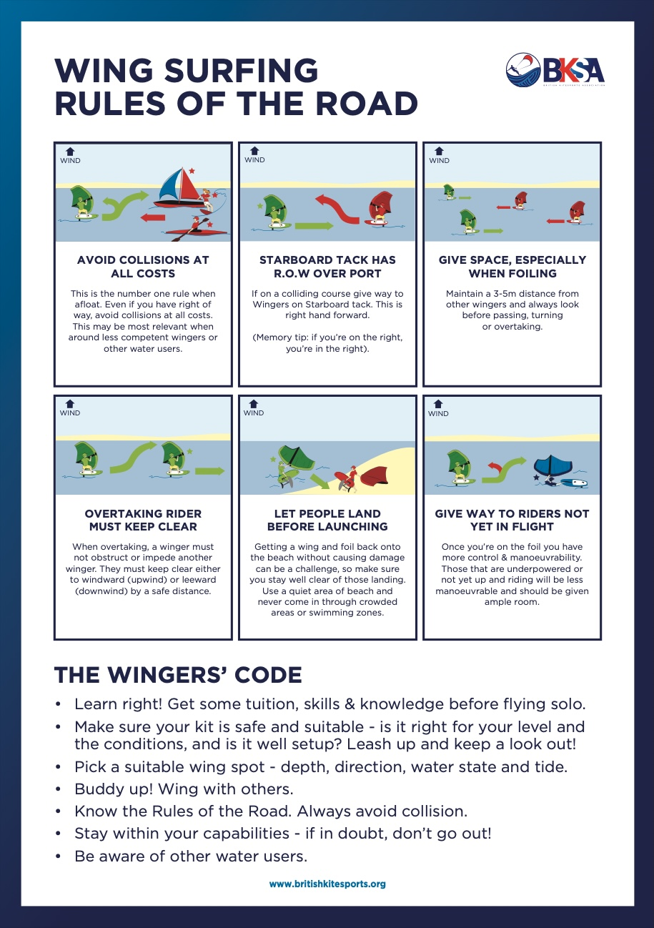 Wingfoiling Rules of The Road