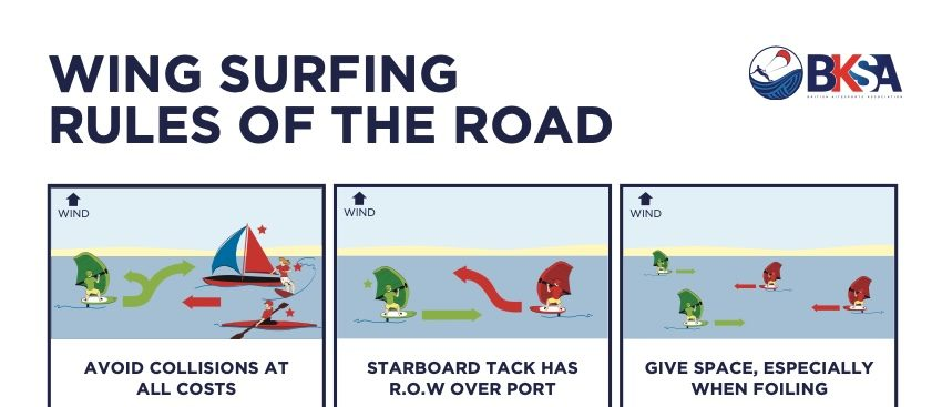 Wingsurfing Rules of the road