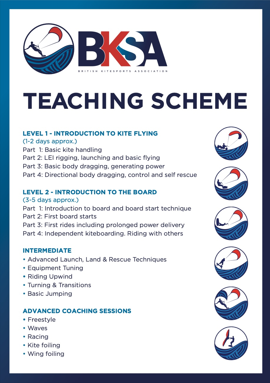 Teaching Scheme Poster